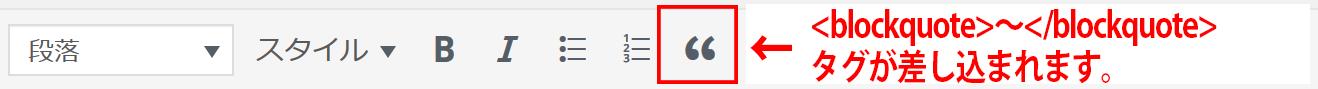 WordPress引用の場所